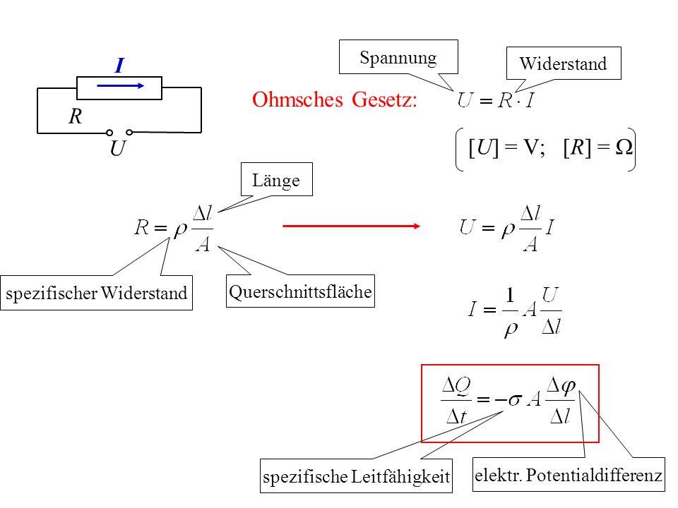 I Ohmsches Gesetz: R U [U] = V; [R] = W Spannung Widerstand Länge